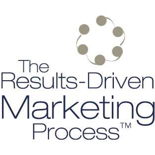 Result Driven Marketing Process